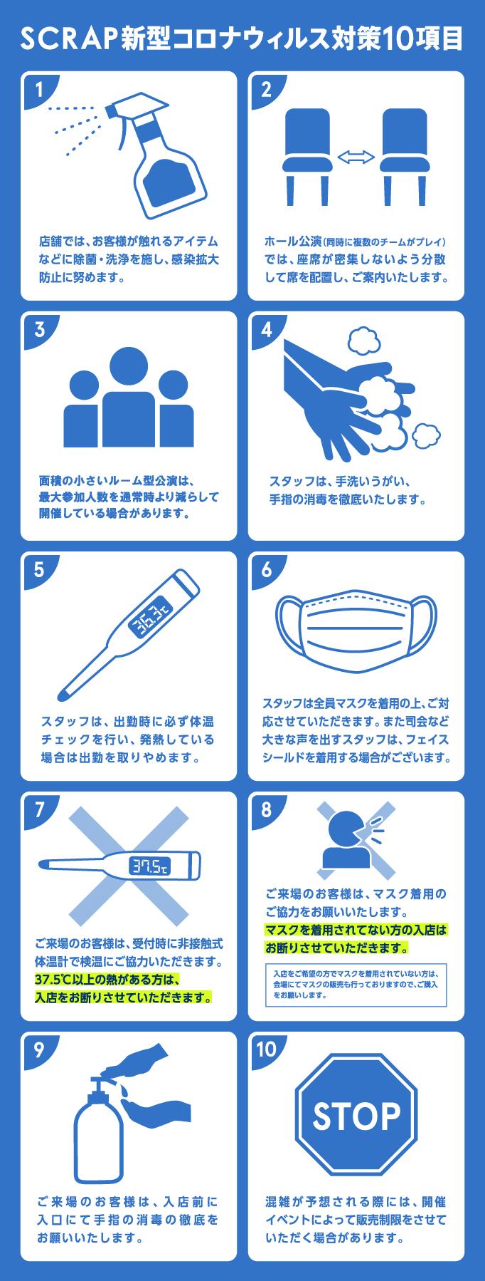 新コロナ10項目.jpg