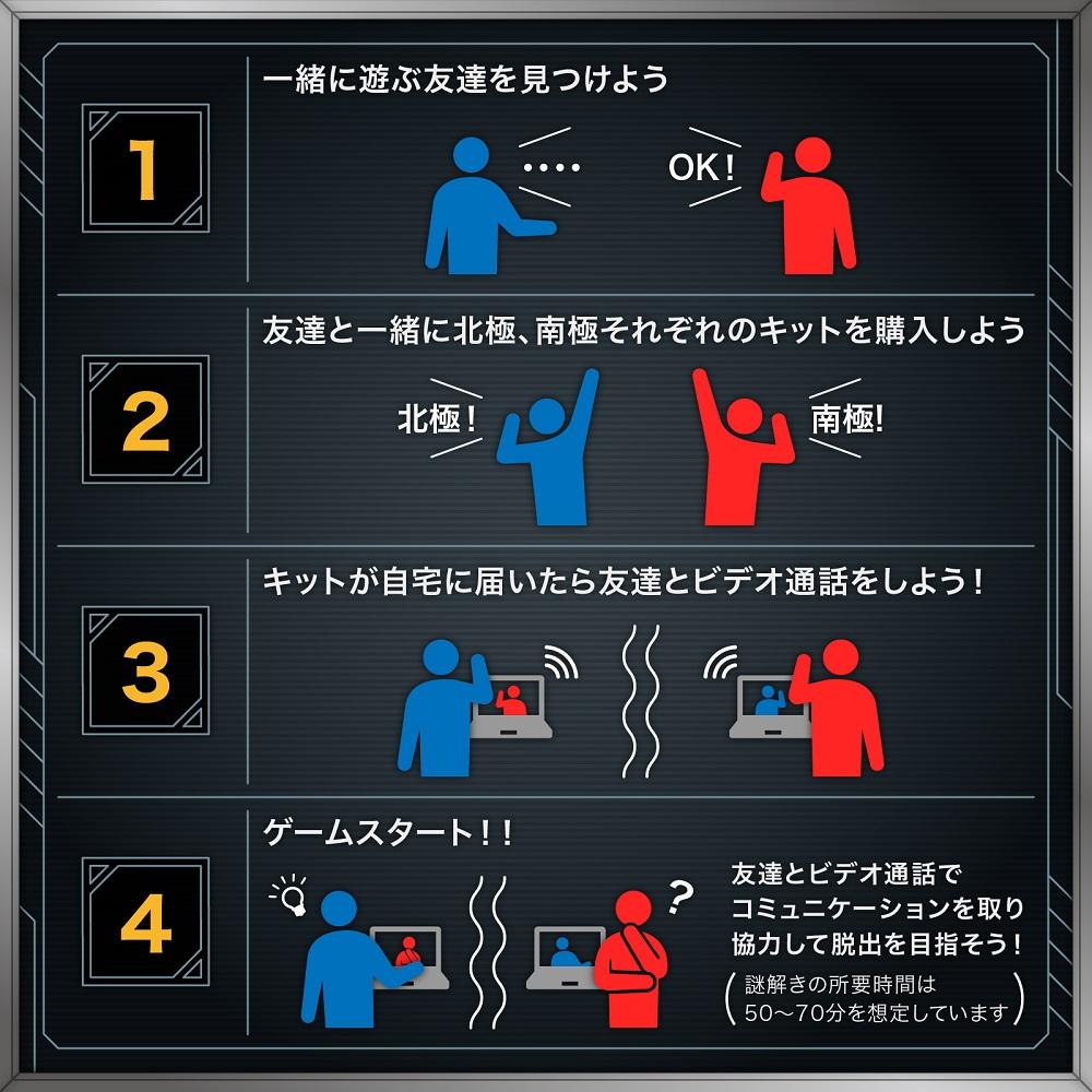 remote_cb_howto.jpg