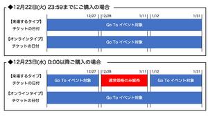 GoToイベント対象期間1220.png